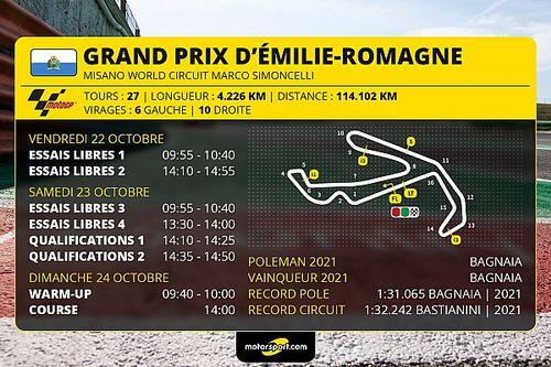 GP d'Émilie-Romagne - Programme et guide d'avant-course
