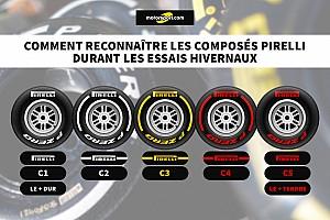 Comment reconnaître les pneus Pirelli lors des tests F1 ?