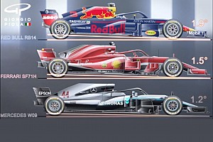 Analyse: Waarom een langere wielbasis de F1-trend van 2019 kan worden