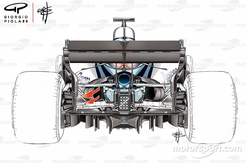 Как вопрос охлаждения добавил Williams новых проблем