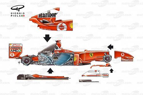 F1 tecnica a confronto: Ferrari F2004 vs Mercedes W11