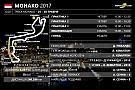 Гран Прі Монако: час трансляцій гоночного вікенду