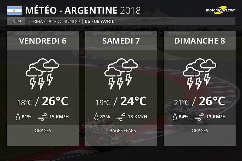 Météo - Des orages au programme du GP d'Argentine