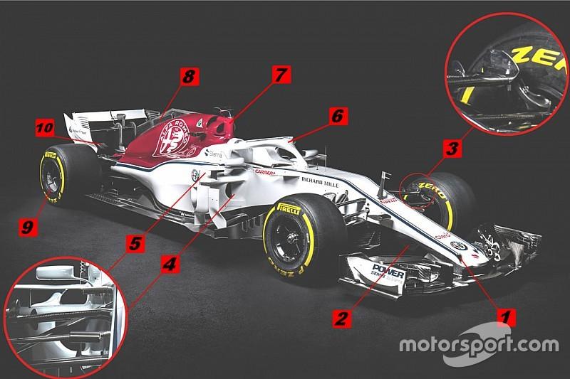 Análisis técnico: los 10 secretos del Sauber C37