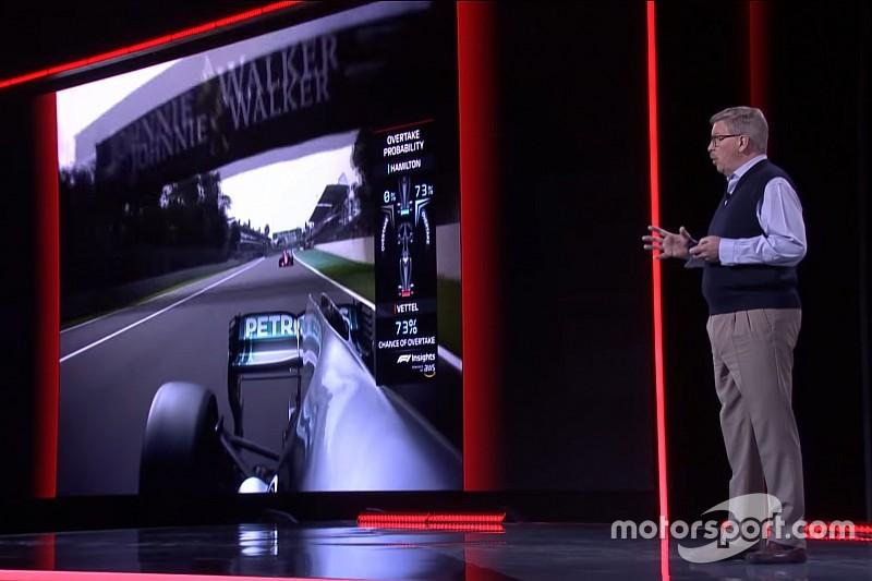 La F1 prévoit de nouveaux graphiques TV pour 2019