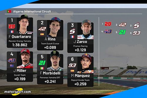 MotoGP, la griglia di partenza del GP del Portogallo