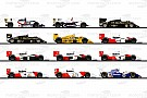 1984-1994: Les F1 pilotées par Ayrton Senna
