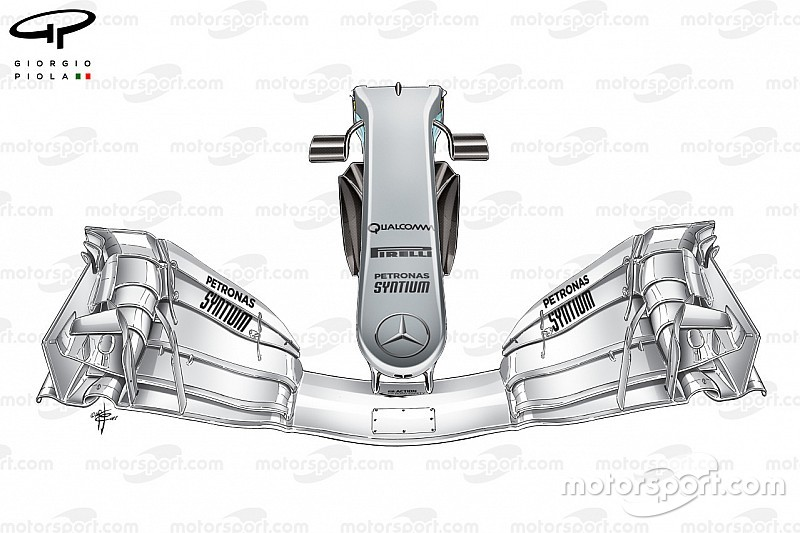 Технічний аналіз: радикальний підхід Mercedes до модернізації носа