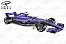 Відеоаналіз: Якими будуть боліди Формули 1 у 2017 році