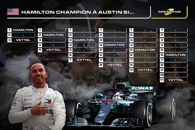https://cdn-7.motorsport.com/images/amp/6zQBAVJY/s6/hamilton-champion-a-austin-si-.jpg