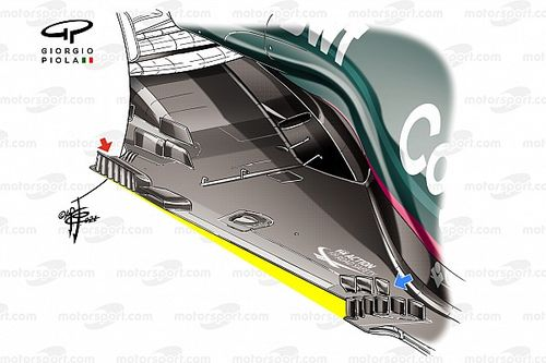 """هل تُعدّ أرضيّة السيارة على شكل """"زد"""" الخيار الأمثل لفرق الفورمولا واحد في موسم 2021؟"""