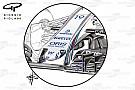 Технический обзор Джорджо Пиолы: Гран При Бахрейна