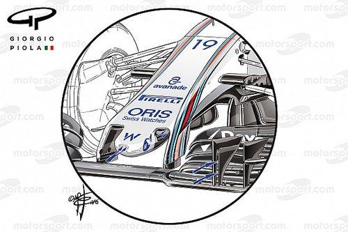 Giorgio Piola's Bahrain GP tech wrap-up