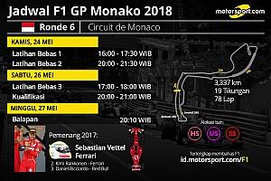 Formula 1 Preview