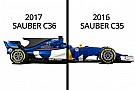 Formule 1 Comparez la Sauber de 2017 à celle de l'an dernier!