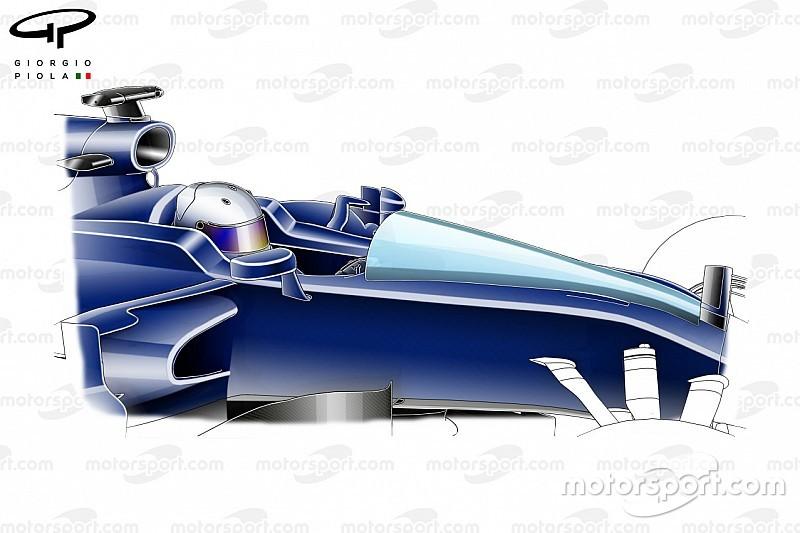 """独家:F1全新""""盾牌式""""座舱保护系统假想图"""