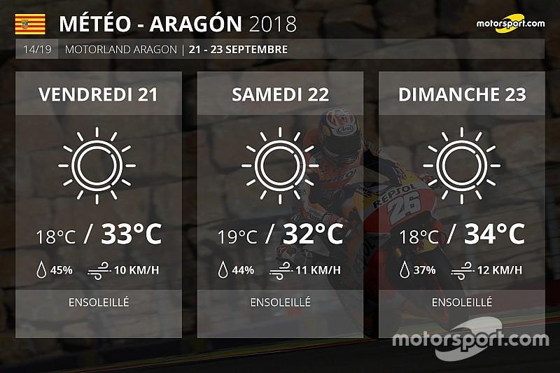 Météo - Forte chaleur annoncée sur Aragón