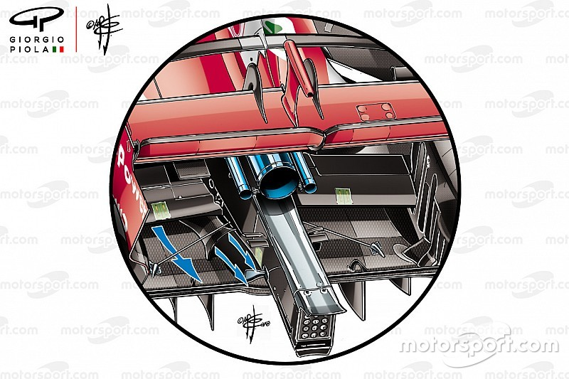 The secret behind Ferrari's floor tunnels