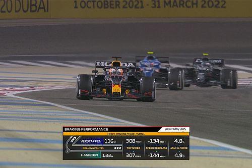 Modernidade gráfica das transmissões gera debate entre fãs e equipes na F1; entenda