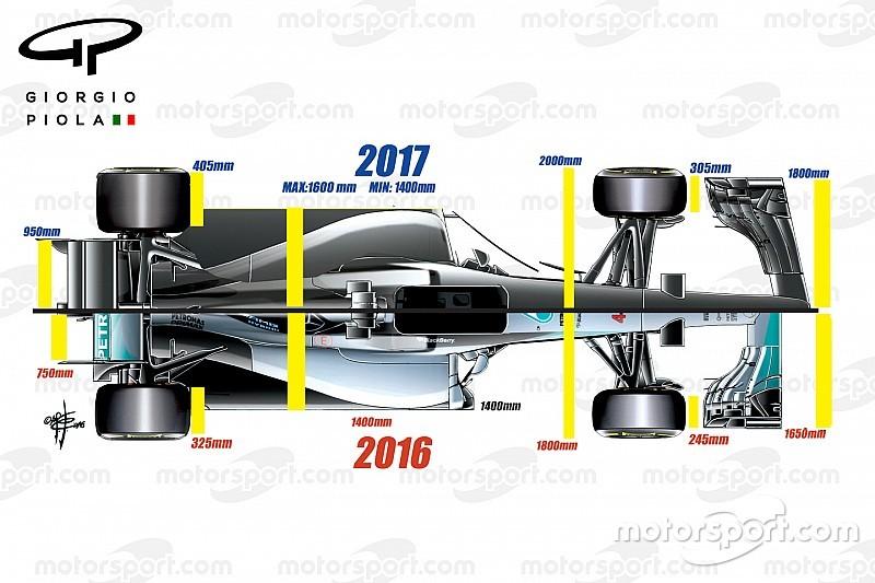 تحليل تقني: كيف سيكون شكل سيارات الفورمولا واحد مع قوانين 2017