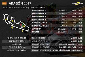 MotoGP Preview Le programme du Grand Prix d'Aragón