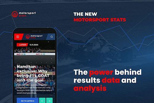 Motorsport Stats de retour avec plus de fonctionnalités et des données plus rapides