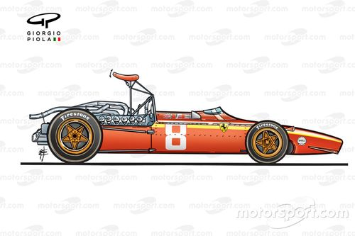 Formel 1 1968