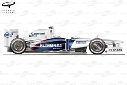 BMW Sauber F1.09 2009 Barcelona side view