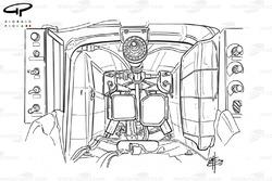 Minardi M01 cockpit layout