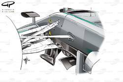Mercedes F1 W07 revised turning vanes and curved 'S' duct outlet