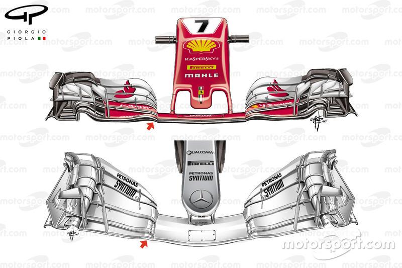 Vergelijking voorvleugels van Ferrari SF70H en Mercedes W08