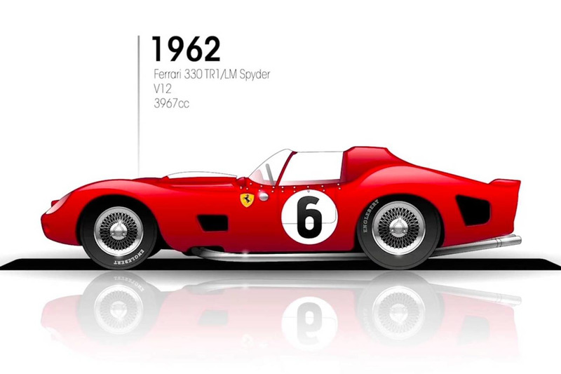 1962: Ferrari 330TR1/LM Spyder