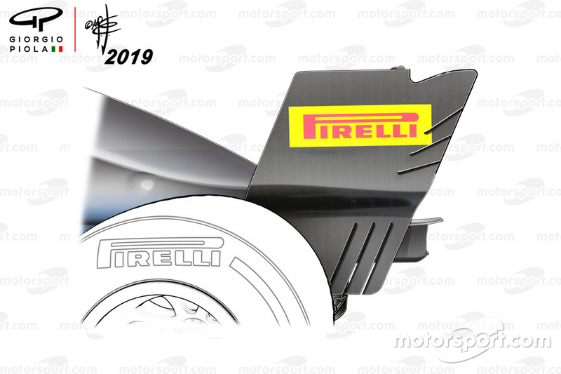 2019 rear endplate regulation