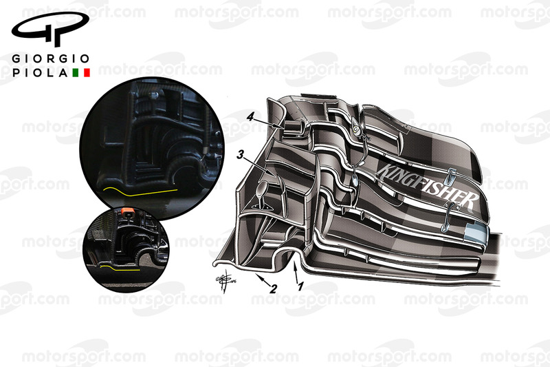 Force India VJM09: Frontflügel