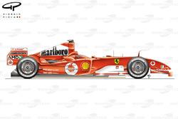 Ferrari F2005 (656) 2005 side view