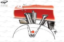 Ferrari F60 (660) 2009 front suspension geometry comparison