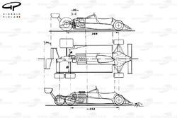 Williams FW08 1982, confronto con la FW08B sei ruote