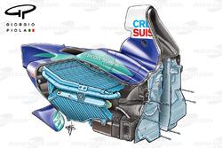 Sauber C24 şasi