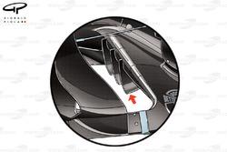 تفاصيل الزعانف الجانبية لسيارة فورس انديا
