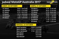Jadwal MotoGP Australia 2017