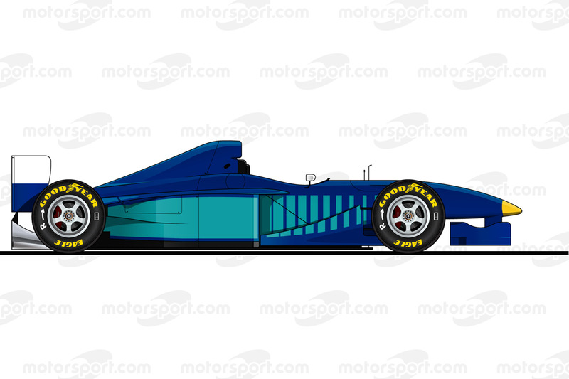 El Sauber C16 en essais en 1997