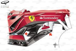 Ferrari SF70H new bargeboards, Hungarian GP