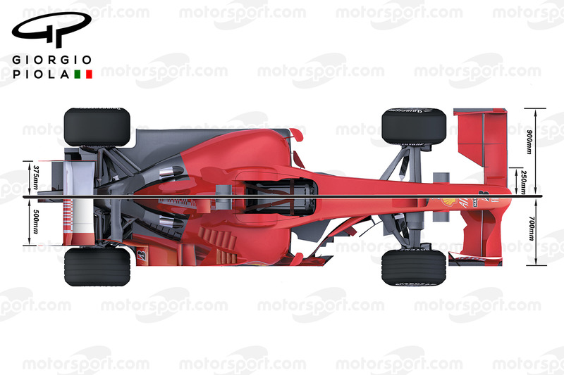 Ferrari F2008 and F60 top view comparison