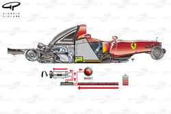 Ferrari F60 (660) 2009 KERS boosting phase