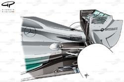 Mercedes W05 revised engine cover
