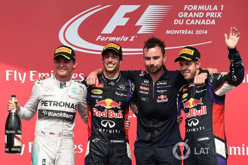 GP do Canadá 2014