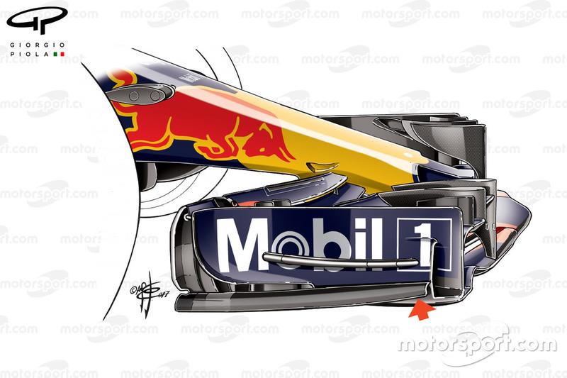 Red Bull: End- und Grundplatte