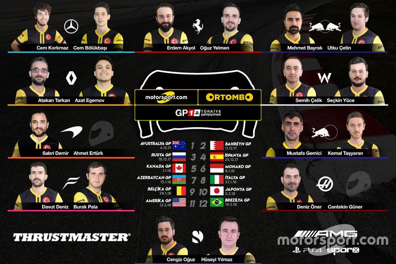 2017/2018 GP1 Türkiye Şampiyonası ekipler