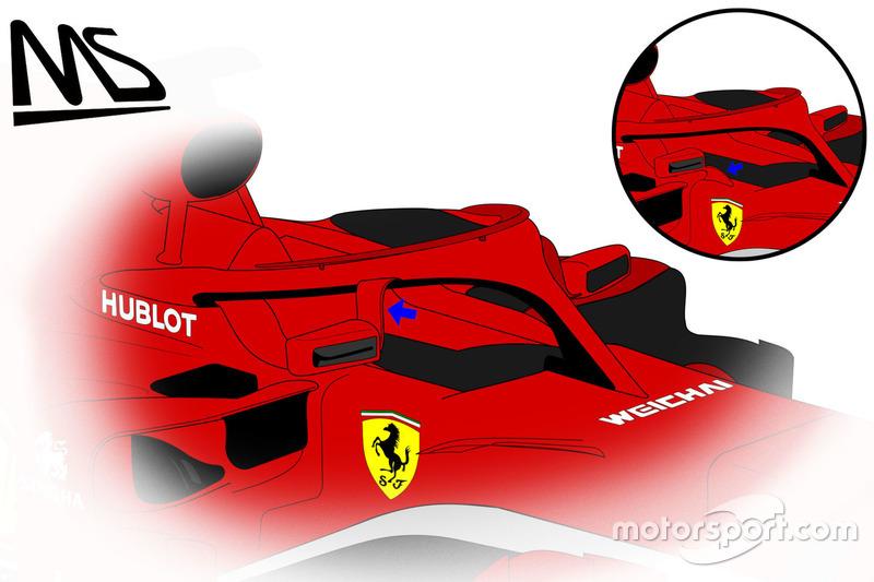 Concept de rétroviseur monté sur le Halo de la Ferrari SF71-H