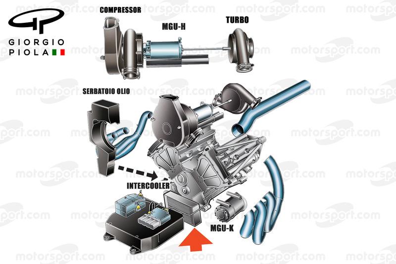 Mercedes layout del motore